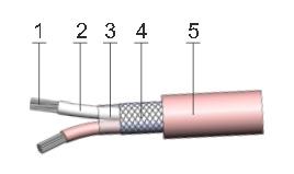Кабель ПР для термопар