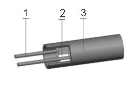Кабель КТМС для термопар