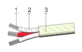 Кабель ВВ для термопреобразователей сопротивления и термисторов