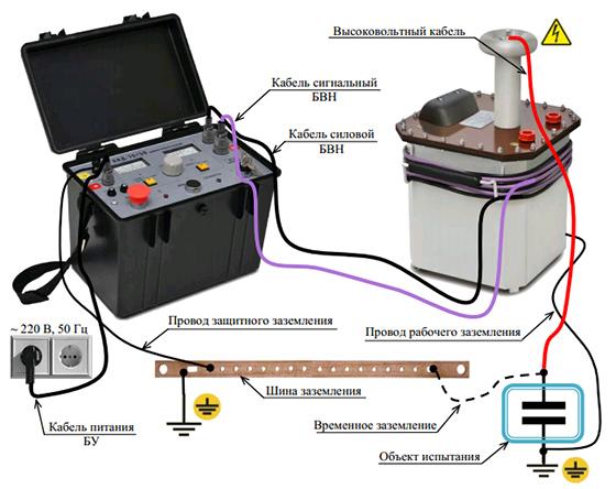 Схема присоединения аппарата