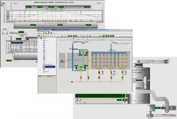 SCADA система Visual Intellect